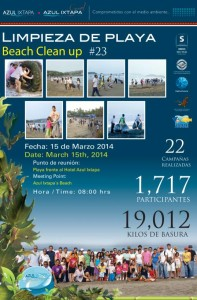 March Beach Clean up