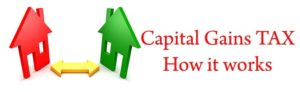 Capital Gains Tax Investment Property Vancouver-663-wide